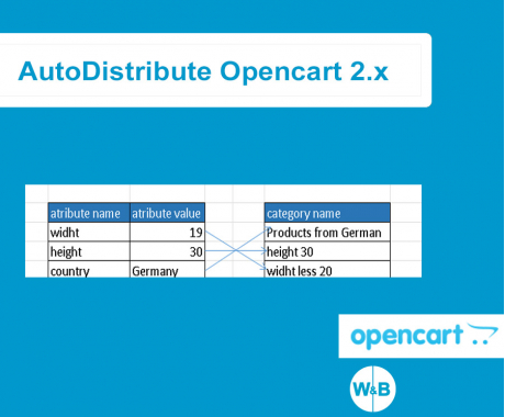 AutoDistribute для Opencart 2x, 3.x